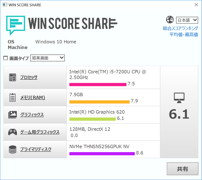 xps13-2016-winscoreshare